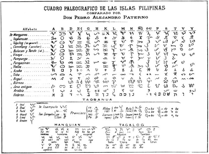 filipino writing system Rise & shine is a daily morning program that showcases a variety of topics such as practical home solutions cooking tips livelihood ideas family and.