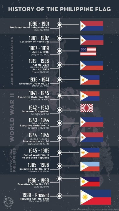 Philippines Flag FMA Kali Arnis Eskrima